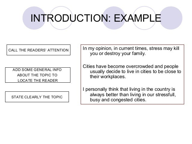 How To Write An Essay Proposal Example Community Service Essay Ideas Lok Lehrte Nmctoastmasters Simple Essay  Example Atsl My Ip Meexample Examples Of Essay For Health also Expository Essay Thesis Statement Essay Writing Companies London  Rijschool Frank Driessen  Salie  Topics Of Essays For High School Students