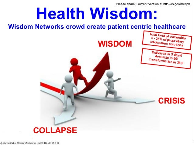 CRISIS COLLAPSE WISDOM Health Wisdom: Wisdom Networks crowd create patient centric healthcare Delivered in 5 days!Availabl...