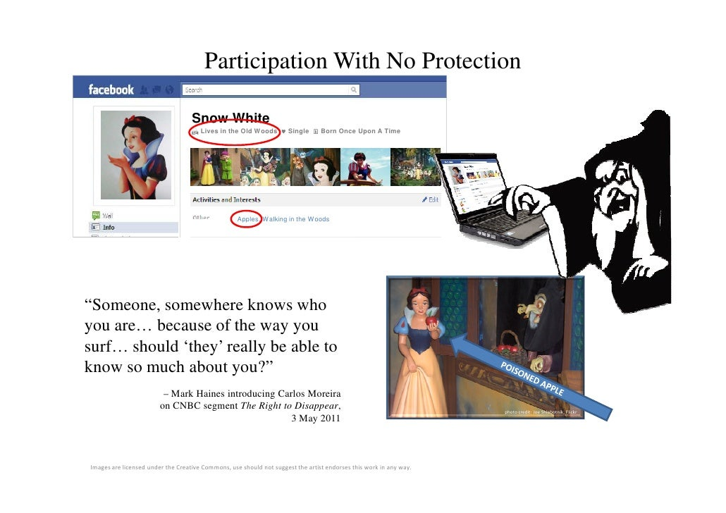 Participation With No Protection                                   Snow White                                   ↸ Lives in...