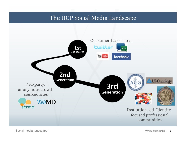social media marketing case studies 2011