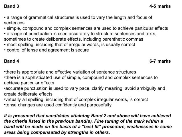 Write my gcse english sample essays