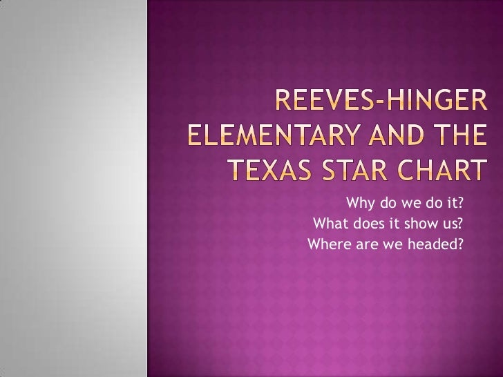 Reeves-Hinger Elementary and the texas star chart<br />Why do we do it?<br />What does it show us?<br />Where are we heade...