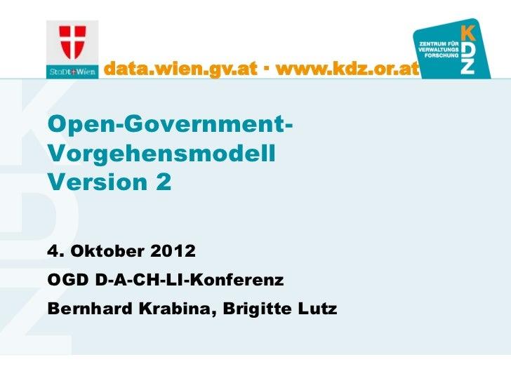 data.wien.gv.at ∙ www.kdz.or.atOpen-Government-VorgehensmodellVersion 24. Oktober 2012OGD D-A-CH-LI-KonferenzBernhard Krab...