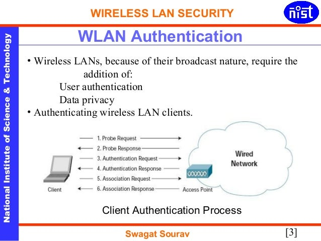 appendix f wireless lan vulnerabilities matrix Complete the wireless lan vulnerabilities matrix in appendix f the completed appendix f does not need to be more than one page post your response with appendix f as an attachment.