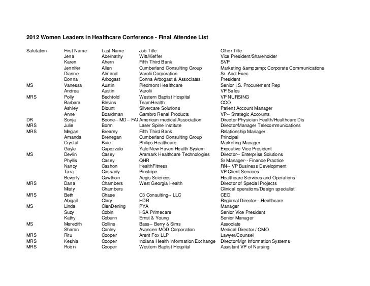 Women Leaders in Healthcare Conference 2012 - Final Attendee List