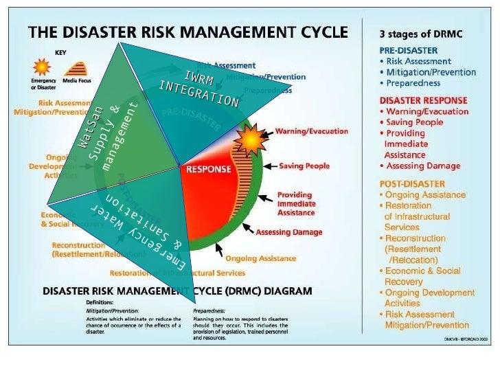 essay on disaster management for kids