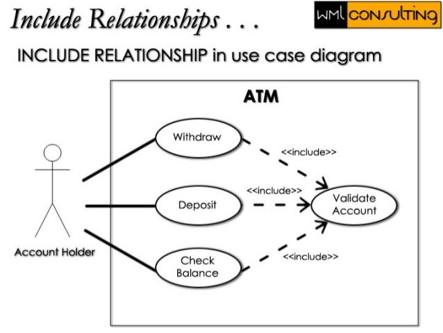 uml use case  amp  class diagrams  college
