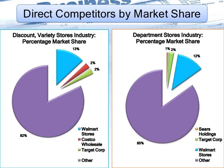 Target Improves Efficiency in New Construction (Fact Sheet - NREL