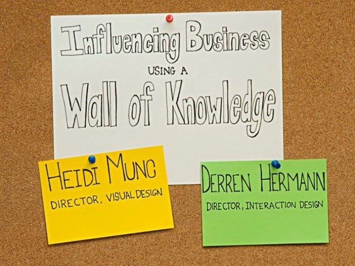 Influencing Business using a Wall of Knowledge