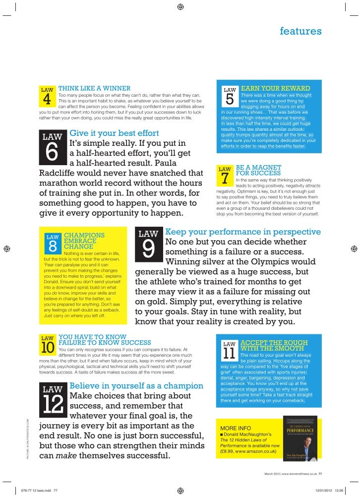 The 12 Hidden Laws of Performance , Womans Fitness March 2012 edition