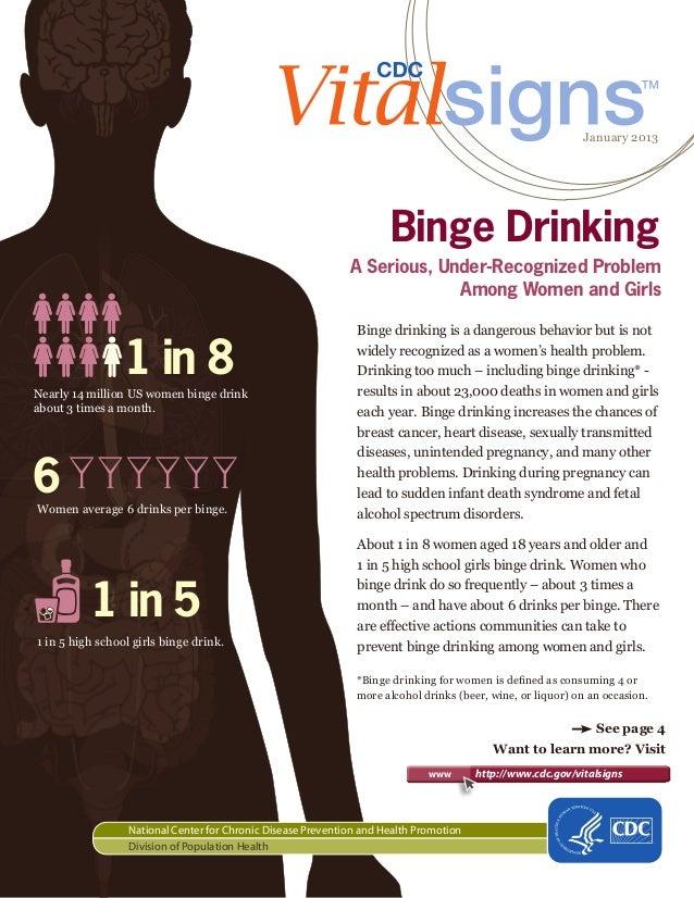 Women Binge Drinking_CDC