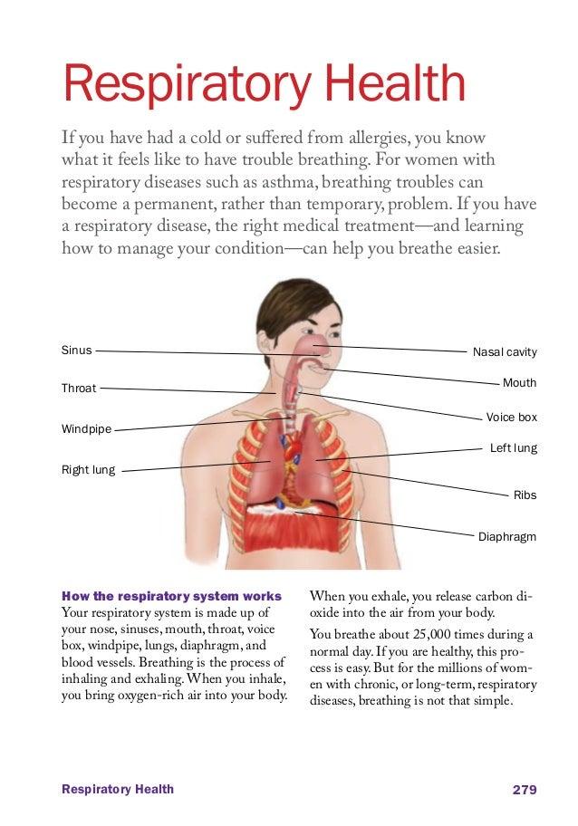 Global Medical Cures™ | Womens Health- RESPIRATORY HEALTH