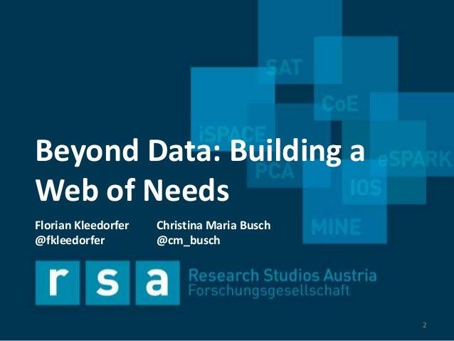 Beyond Data: Building aWeb of Needs2Florian Kleedorfer@fkleedorferChristina Maria Busch@cm_busch