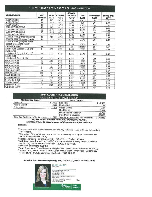 The Woodlands Property Tax Rate 2014