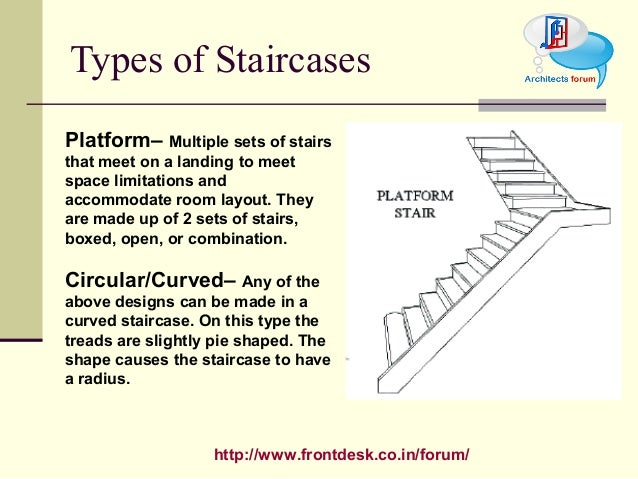 Wood panelling staircase for Staircases types