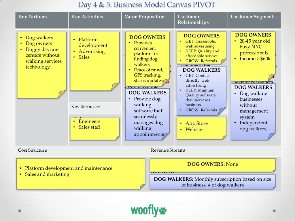 Atbonline business model verification online