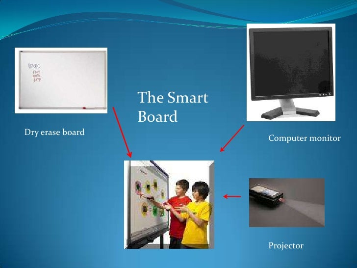 The Smart Board<br />Dry erase board<br />Computer monitor<br />Projector<br />
