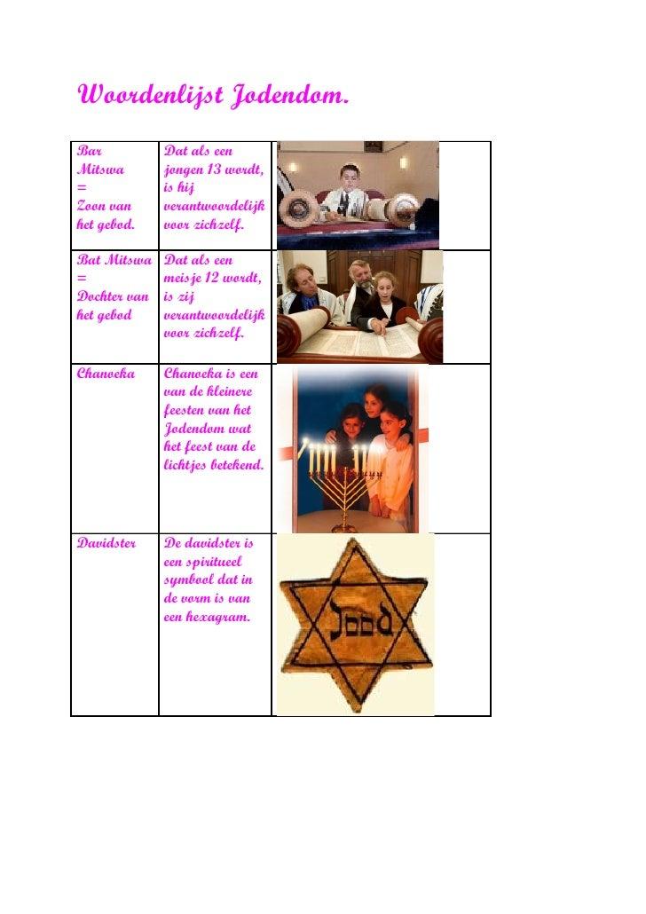 Woordenlijst Jodendom