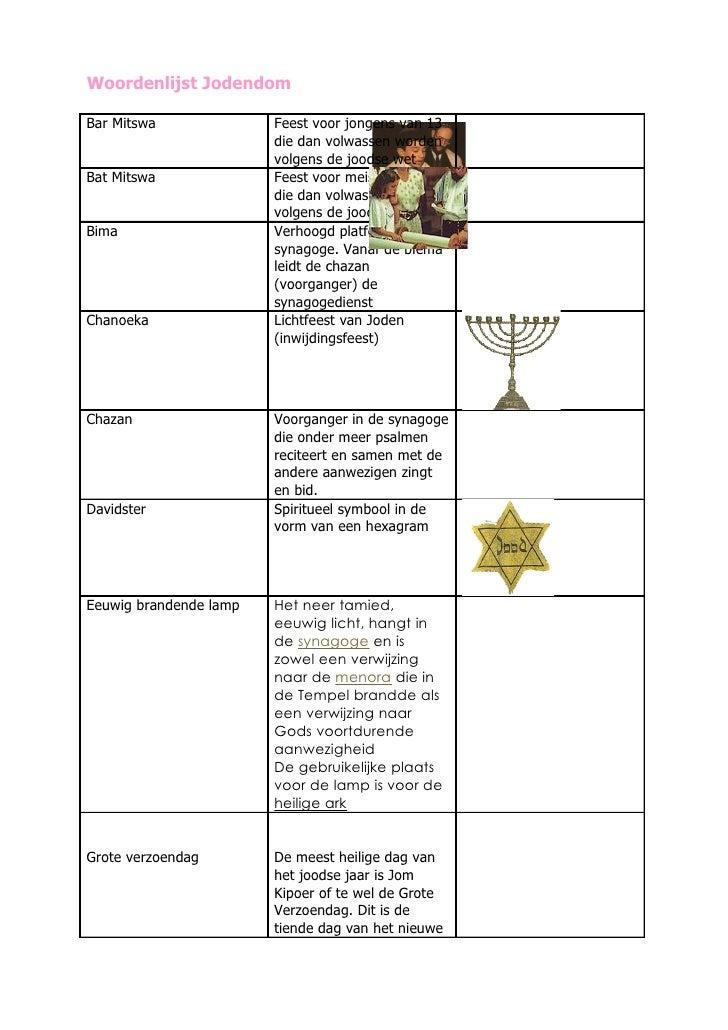 Woordenlijst Jodendom  Bar Mitswa              Feest voor jongens van 13                         die dan volwassen worden ...