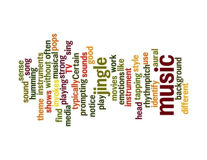Woordle for aural or auditory learner