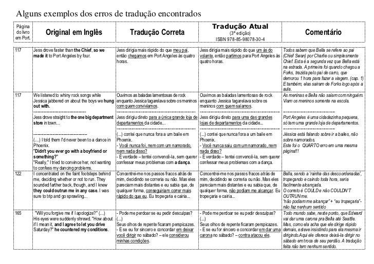Alguns exemplos dos erros de tradução encontradosPágina                                                                   ...