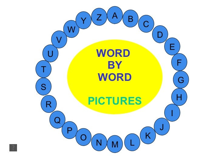 Word by word_pictures-review