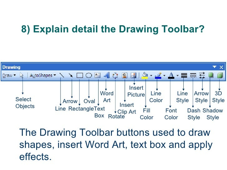Drawing Lines Shapes Or Text On Bitmaps : Word lecture