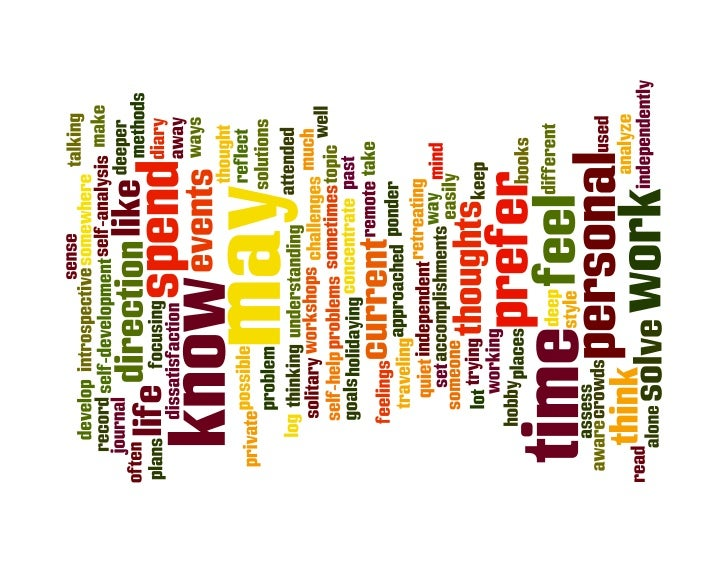 Wordle of solitary learning style