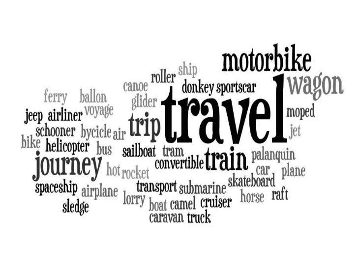 Wordle travel