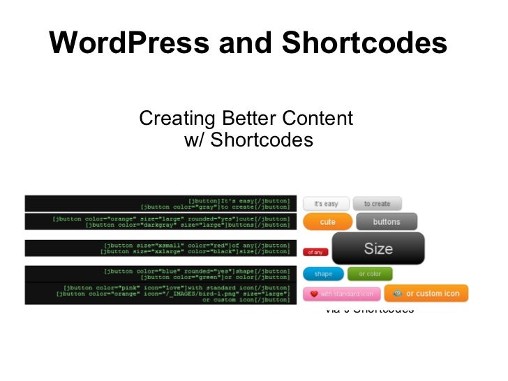 WordPress and Shortcodes Creating Better Content w/ Shortcodes via J Shortcodes