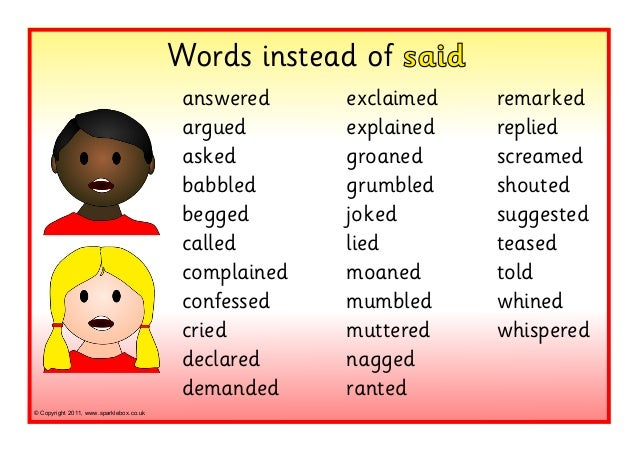 "190 Ways to Say ""Said"" Different-ways-to-say-said-1-638"