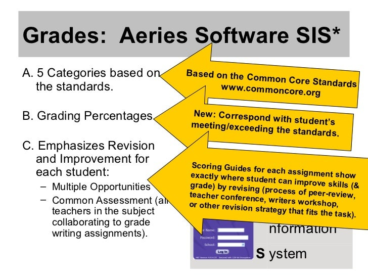 Grades: Aeries Software SIS*A. 5 Categories based on       Based on the Co                                               m...