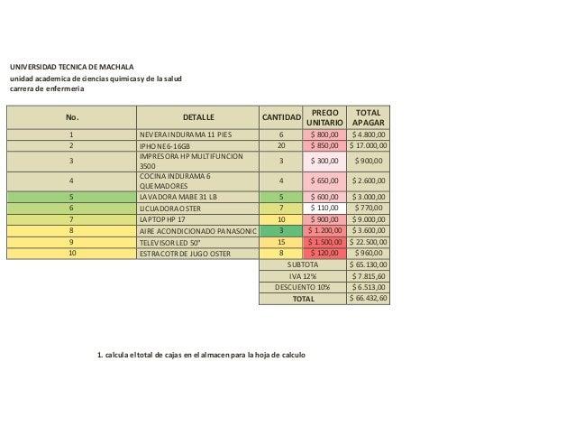 UNIVERSIDAD TECNICA DE MACHALA unidad academica de ciencias quimicasy de la salud carrera de enfermeria No. DETALLE CANTID...