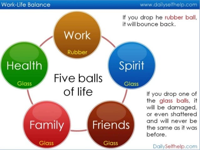 influence of work life balance policies Work life balance and employee who are both central to the subsequent use and successful implementation of work life balance policies and.