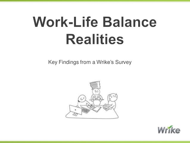Key Findings from a Wrike's Survey