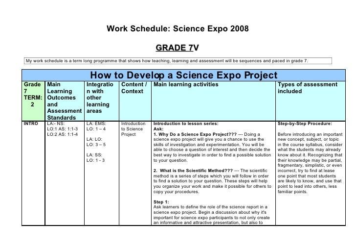 Work Schedule: Science Expo 2008                                                             GRADE 7V My work schedule is ...