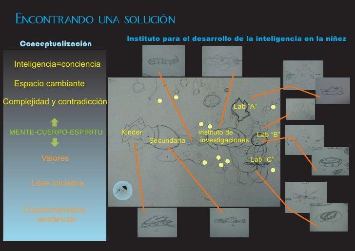 Encontrando una solución                                          Instituto para el desarrollo de la inteligencia en la ni...