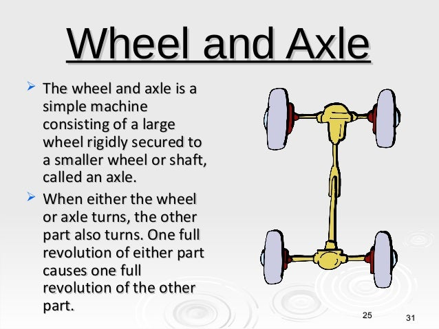 Wheel and axle definition work and simple machines