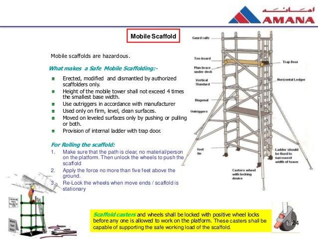 Worker Safety Hand Book