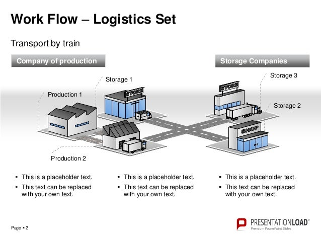 Procurement Logistics. The goal of procurement logistics is to reduce the cost of products purchased by an organization and ensure the integrity of the supply process. A disruption in the supply process can greatly impact a business. For example, the late delivery of a supply needed to manufacture one item can result in a total work stoppage.