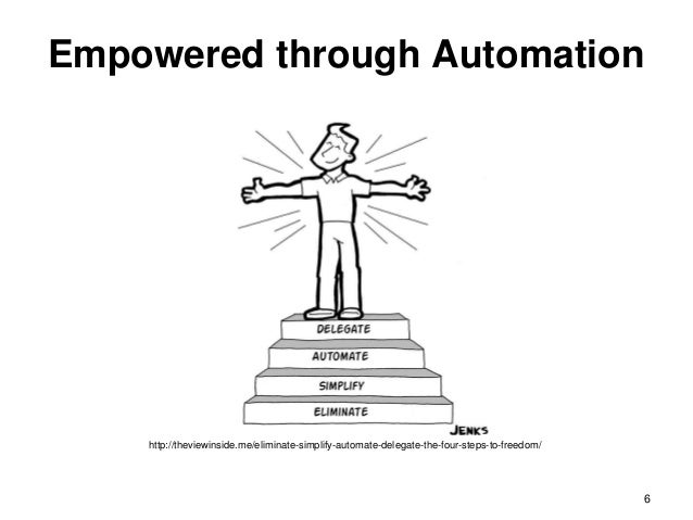 Easy Way to Automate Manual Processes with BPM Workflow