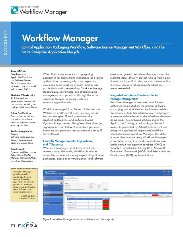 DATASHEET Control Application Packaging Workflow, Software License Management Workflow, and the Entire Enterprise Applicat...