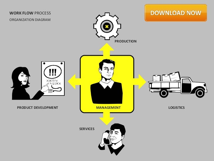 Work Flow Process Animated by Slideshop