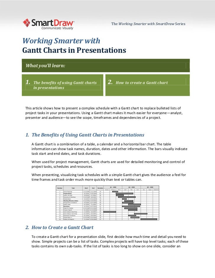 The Working Smarter with SmartDraw SeriesWorking Smarter withGantt Charts in PresentationsWhat you'll learn:1.    The bene...