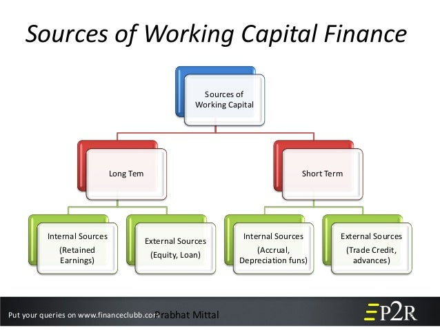 working capital mgmt of consumer goods Get value industries latest key financial ratios, financial statements and value industries detailed profit and loss accounts.