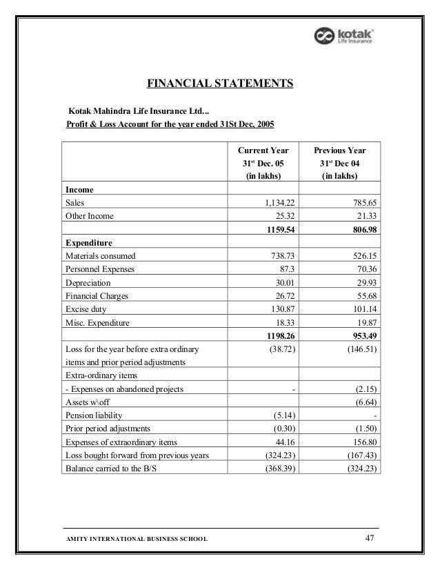 Kotak Mahindra Prime Ltd Car Loan Statement Online