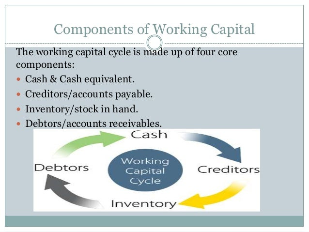 describe components of working capital Demonstrate the operation of working capital management in a describe the different internal and external m18_moff8079_04_se_c18qxd 7/1/11 2.