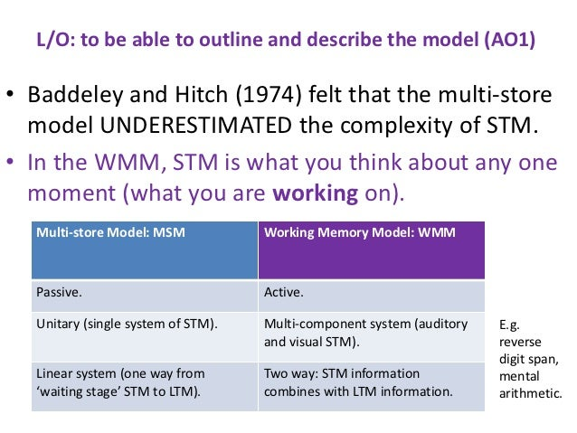 Outline and evaluate the working model of memory