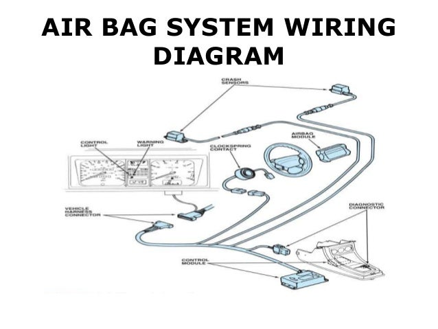 working of safety air bags and their manufacturing