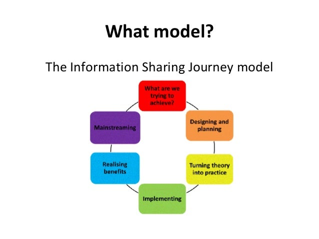 Using the information sharing journey model